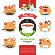 Step by step recipe infographics for cooking tomato soup vector illustration