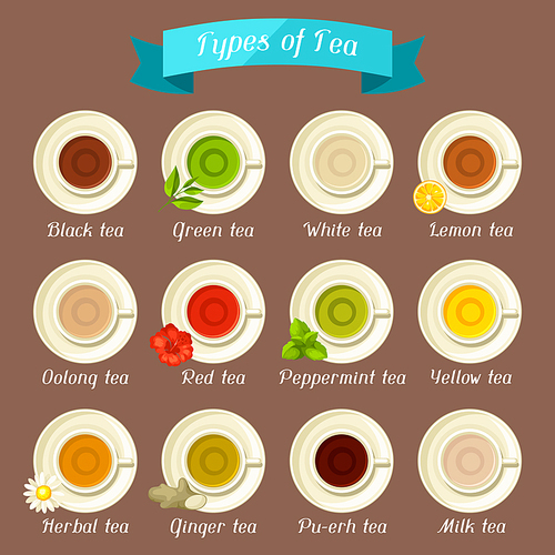 Types of tea. Set of ceramic cups with different tastes and ingredients.