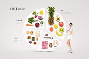 [FUS102] Diet 007