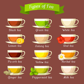 Types of tea. Set of glass cups with different tastes and ingredients.