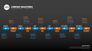 Full year timeline template with all months on a horizontal time line - dark orange and blue version
