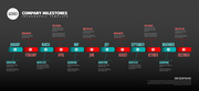 Full year timeline template with all months on a horizontal time line - dark teal and red version