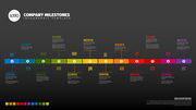 Full year timeline template with all months on a horizontal time line - dark version
