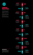 Full year timeline template with all months on a vertical time line - dark red and teal version