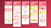 Web Page Design Vector. Website Business Screen. Internet Traffic. Landing Template. Business Success. Money Planning. Corporate Dividend. Illustration