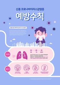 신종 코로나바이러스