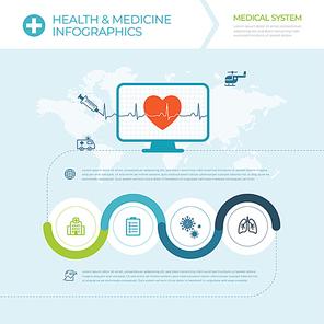 건강&의학 인포그래픽